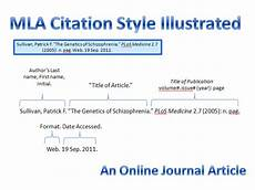 Mla Citation Of A Website What S New Plough Library Apa Vs Mla Online Journal