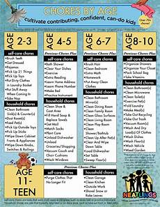 Chore List For Kids Household And Self Care Chore Lists Neatlings