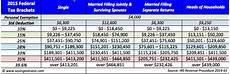 2016 Federal Tax Chart 2015 Tax Brackets And Other Federal Taxation Updates