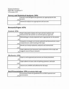 Annotated Bibliography Rubric Inds Rubric And Annotated Bibliography