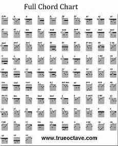 Guitar Bar Chords Chart Free Free Guitar Chord Charts And Music