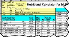 Excel Nutrition Nutritional Calculator Spreadsheet Usa Emergency Supply