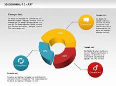 3d Donut Chart Excel 3d Donut Chart Presentation Template For Google Slides