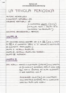 tavola peiodica tavola periodica lezioni di medicina il