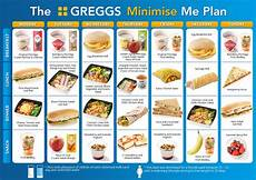 greggs just released a diet plan munchies