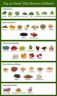 Food Chart For Diabetic 10 Ways To Lower Blood Sugar Without Medication Diabetic