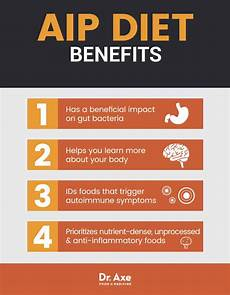 aip diet are aip diet benefits worth the drawbacks dr axe