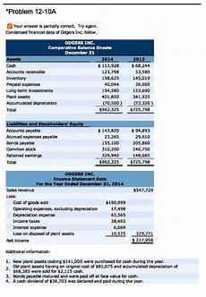 How To Prepare A Cash Flow Statement Solved Prepare A Statement Of Cash Flows For Odgers Inc