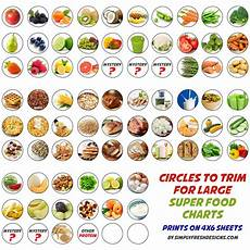 Perfect Health Diet Food Chart Healthy Eating Charts For Kids Simply Fresh Designs