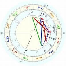 Stone Natal Chart Sean Stone Horoscope For Birth Date 29 December 1984