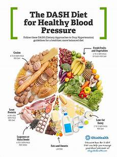 dash diet healthy to lower your blood pressure