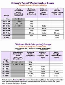 Dosage Chart For Infant Reliever Tylenol And Motrin Dosage Chart Forest Lane Pediatrics Llp