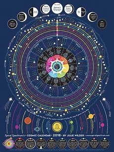 Solar Sign Chart 2018 Astrology Astronomy Calendar Cosmic Calendar With