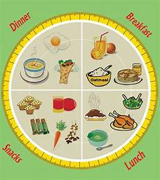 Diet Chart For Mother After Delivery In India Healthy Diet For Women Whatafy We Have All