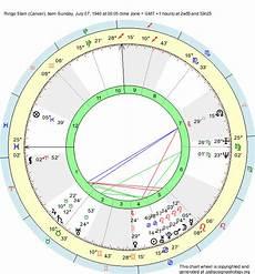 Birth Chart Ringo Cancer Zodiac Sign Astrology