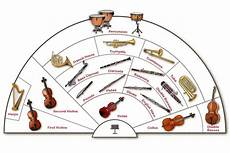 Orchestra Seating Chart Worksheet Onmusic Of The World