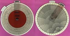 Smith Chart Slide Rule Amphenol Circular Slide Rule Amp Rf Smith Chart
