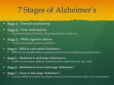 Alzheimers Stages Chart Ppt Alzheimer S Disease Powerpoint Presentation Free
