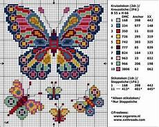 Free Needlepoint Charts Adrenaline Molecule Cross Stitch Pattern Cross Stitch