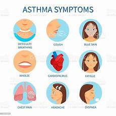 Asthma Signs And Symptoms Vector Poster Asthma Symptoms Stock Illustration