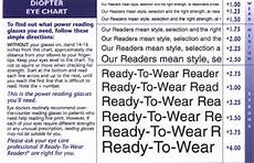 Readers Strength Chart Visual Promotions Usa