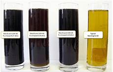 Synthetic Oil Color Chart Petroleum Quality Institute Of America
