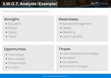 Personal Weakness Examples 10 Manager Swot Analysis Examples Pdf Word Examples