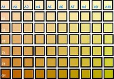 The Color Of Chart Color Charts