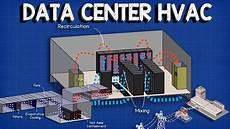 Data Center Hvac Design Data Center Hvac Cooling Systems Cfd Youtube