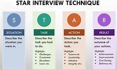Interview Techniques Star Model Star Method Interview Questions And Answers