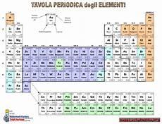 tavola peiodica pin tavola periodica degli elementi pdf marcofox on