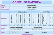4 Gospels Chart Gospel Of Matthew Chart Gospel Of Matthew Overview