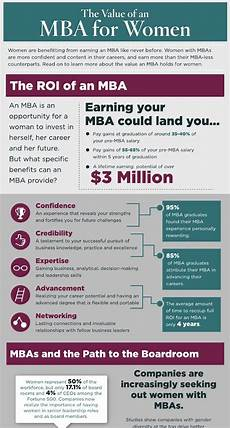 Masters Of Business Administration Jobs Best 25 Business Administration Jobs Ideas On Pinterest