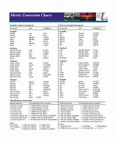 Engineering Measurement Conversion Chart 8 Metric Weight Conversion Chart Templates Free Sample