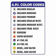 Gasoline Color Chart Enhance Product Integrity With The Api Color Coding System