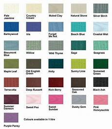 Silver Testing Solution Color Chart Cuprinol Shades Cuprinol Garden Shades Cuprinol