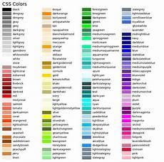 List Five Sources Of Light List Of Named Colors Matplotlib 3 1 3 Documentation