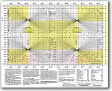 Sunrise Sunset Chart Nyc Global Sunfinder Sunrise Sunset Chart Williwaw Com