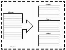 Cause And Effect Chart Cause And Effect Anchor Charts And Free Graphic Organizers