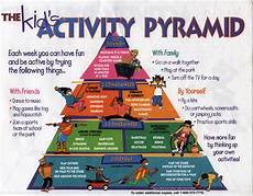 education activities physical activity traveller