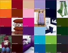 Dylon Dye Colour Chart Dylon Machine Dye Information The Dye Shop