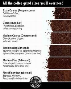 Coffee Grind Size Chart Pan Roasted Coffee All The Coffee Grind Sizes You Ll