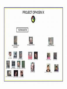 Gtaa Organization Chart Project Ophoenix Organizational Chart