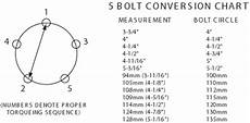 Ford F250 Bolt Pattern Chart Ford 9 Quot Information Www Darkside Ca