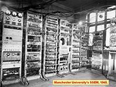 Computing History Computing History Members