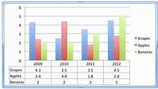 Make A Data Chart Chart Data Table Options In Powerpoint 2011 For Mac