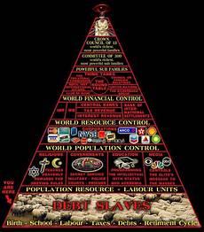13 illuminati families illuminati the conspiracy wiki fandom