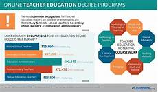 education major education program degrees