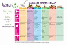 Vegetarian Baby Food Chart How To Make Baby Food In 5 Steps Bambiniware