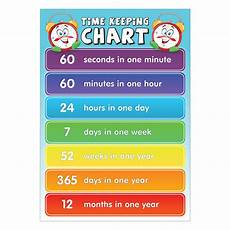 education poster time keeping educational poster